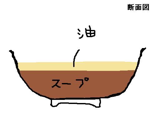 supu.jpg